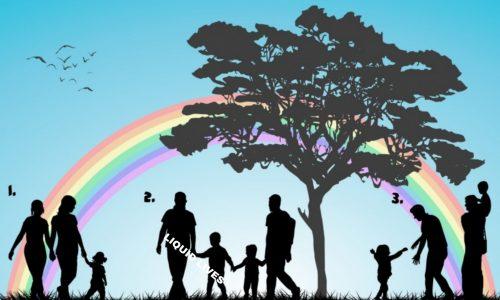 Test della personalità: quale famiglia è più felice? La tua risposta ti dirà esattamente come vedi il mondo